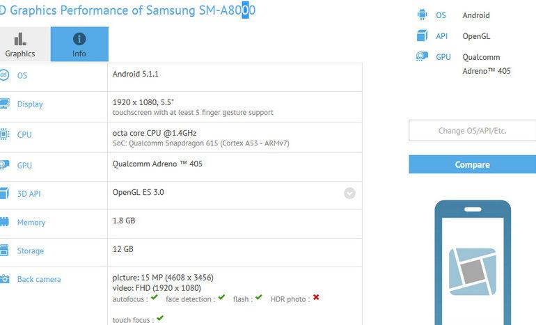 Spesifikasi Samsung Galaxy A8 Terungkap Lewat GFXBench