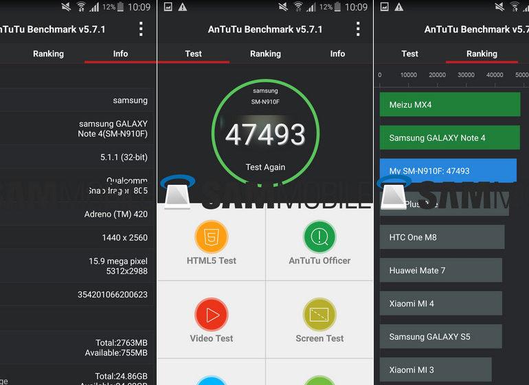Android 5.1.1 Untuk Samsung Galaxy Note 4 Sedang Diuji