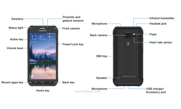 Ups, Samsung Kelepasan Posting Galaxy S6 Active di Website Resminya