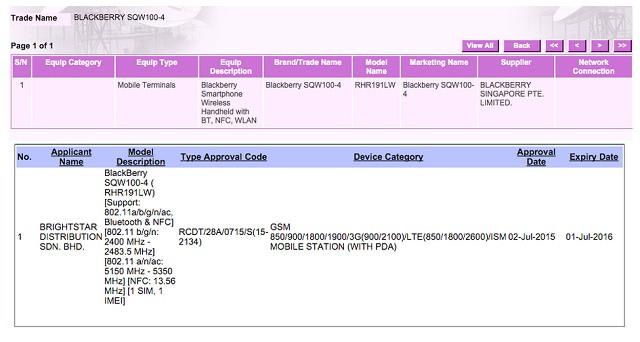 Blackberry Oslo Dipastikan Masuk ke Indonesia 2