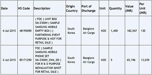 Smartphone Tizen Samsung Z3 Jalani Pengujian di India