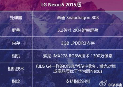 Lebih Banyak Spesifikasi LG Nexus 5 (2015) Kini Terungkap