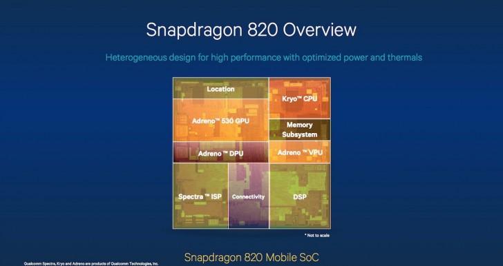 Snapdragon 820 Besutan Qualcomm Diperkenalkan di Indonesia
