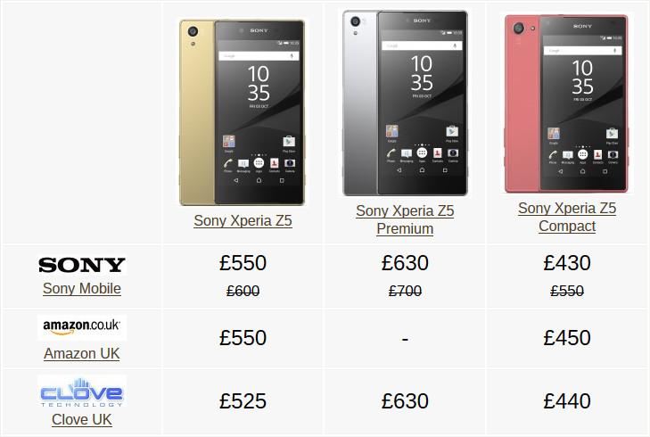 Di Inggris, Harga Sony Xperia Z5 Dijual Lebih Murah