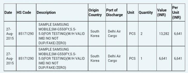 Samsung Galaxy Grand On & Mega On Masuki Tahap Pengujian 2
