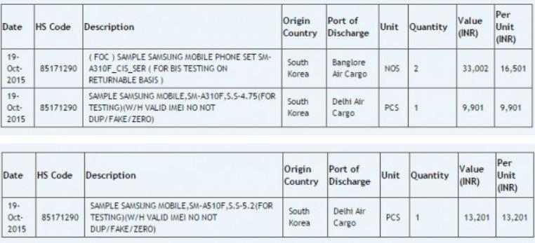 Penerus Samsung Galaxy A3 & A5 Muncul di Zauba
