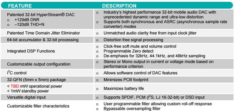 Samsung Galaxy S7 Mungkin Bakal Miliki Audio Berkualitas Tinggi