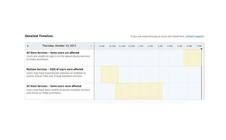 Sulit Diakses, Apple App Store Ternyata Sempat Down Kemarin