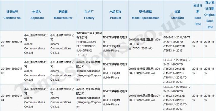 Otoritas 3C Cina Sertifikasi Dua Ponsel Baru Xiaomi