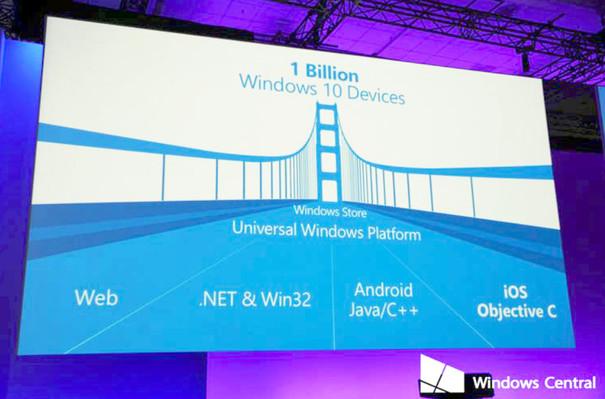 Proyek Astoria Dibatalkan Microsoft, Aplikasi Android Tak Jadi Bekerja di Windows 10 Mobile