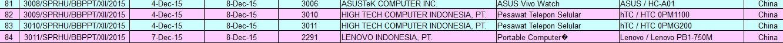 HTC Desire 820G+ di Indonesia