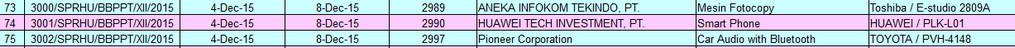 Huawei Honor 7 segera diluncurkan ke Indonesia