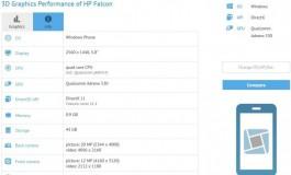 GFXBench Deteksi HP Falcon, Ponsel Windows Phone Misterius Berotak Snapdragon 820