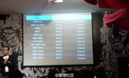 Update Android Marshmallow Lenovo A7000, K3 Note, Vibe X3, P1 dan S1 Digulirkan Tahun Depan
