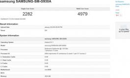 Ini Skor Benchmark Samsung Galaxy S7 Berotak Snapdragon 820 Versi Geekbench