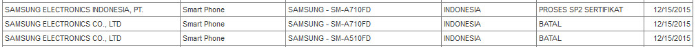 Samsung Galaxy A7 (2016), Kapan Masuk Indonesia