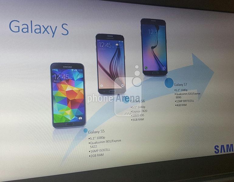 Samsung Galaxy S7 Terlihat Dalam Bocoran Slide Presentasi