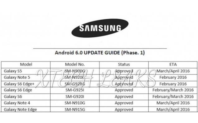 Upgrade Android Marshmallow Untuk Smartphone Samsung Galaxy Mungkin Akan Tertunda