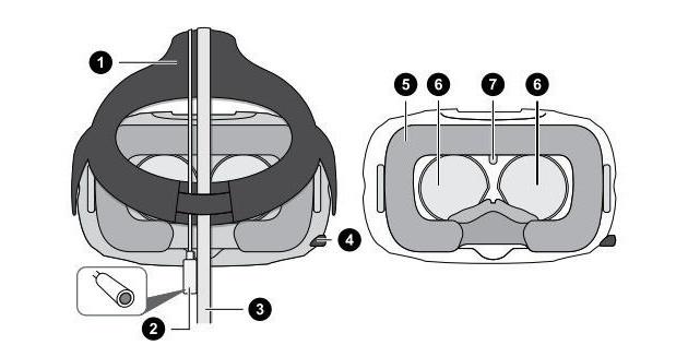 HTC Bocorkan Manual Headset VR HTC Vive Pre