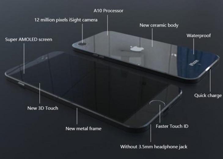 Render Perlihatkan iPhone 7 Gunakan Layar Super AMOLED, Bodi Keramik dan Desain Tahan Air
