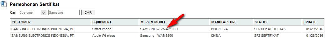 Samsung Galaxy A7 (2016) Dapatkan Lampu Hijau Dari Ditjen Postel
