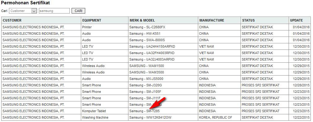Samsung Galaxy Tab E 7.0 (4G LTE) Mungkin Akan Dipasarkan di Indonesia
