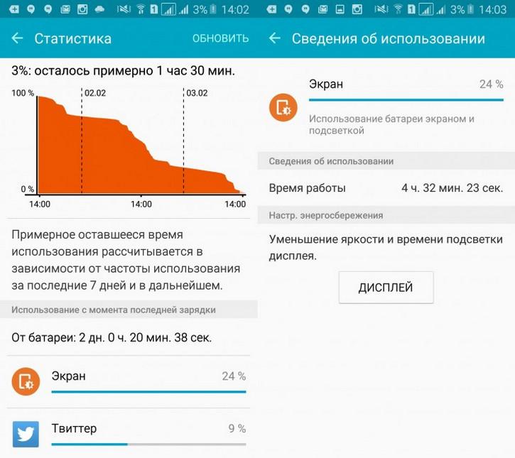 """Sekali Charger, Samsung Galaxy S7 Bisa """"Melek"""" 48 Jam!"""