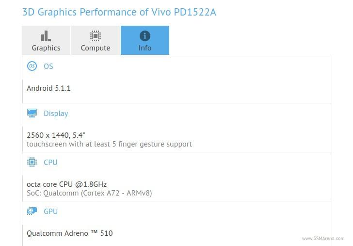 Selain Xplay 5, Vivo Juga Persiapkan Smartphone Lain