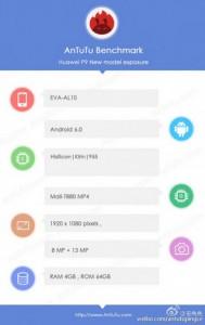 AnTuTu Deteksi Kirin 955 Dalam Huawei P9 1