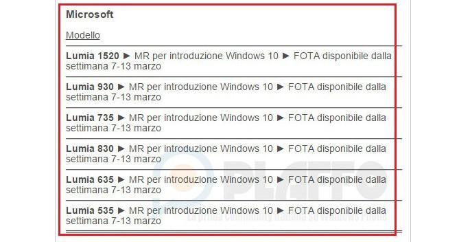 Nantikan Update Windows 10 Mobile Untuk Lumia 535, 635, 735, 830, 930, dan 1520 Minggu Depan