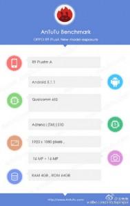 Oppo R9 Plus Bakal Kenakan Snapdragaon 652, Ungkap AnTuTu