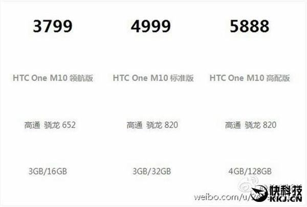 Terungkap, Ini Harga HTC 10 yang Akan Tersedia Dalam 3 Varian