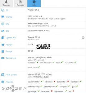 Bocoran Spesifikasi Xiaomi Max Kembali Muncul