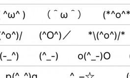 """Menggunakan Emoji Keyboard """"Rahasia"""" di iPhone Anda"""
