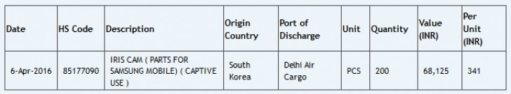 Modul IRIS CAM Dari Samsung Terlihat di Dokumen Impor Resmi 1