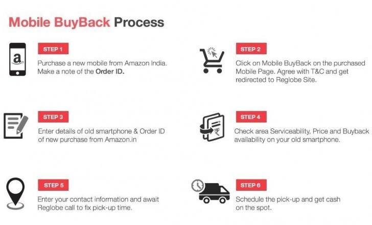 Program Pertukaran Ponsel Dengan Diskon OnePlus X, 2 & One Dibuka di India 2
