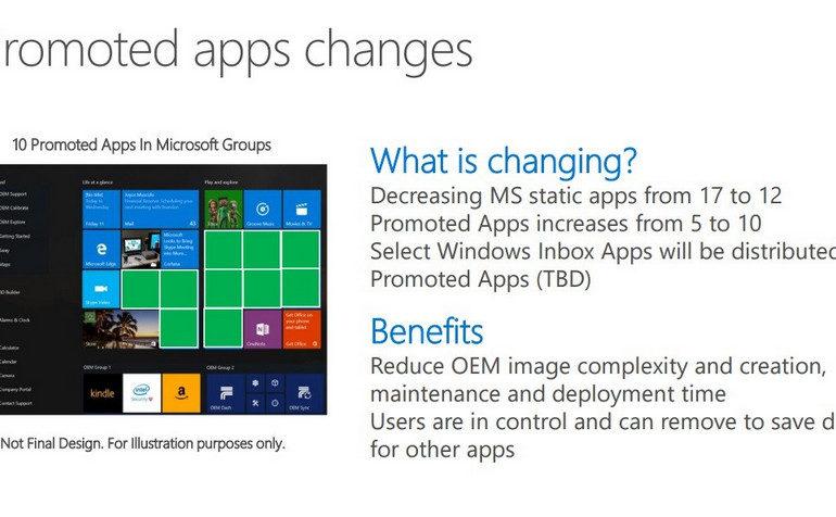 Lebih Banyak Aplikasi Rekomenadsi Akan Ditampilkan di Menu Start Windows 10 Redstone