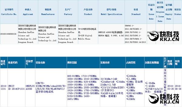 OnePlus 3 Sudah Disertifikasi di China