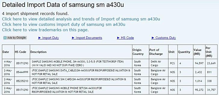 Samsung Galaxy A4 Dibekali Layar 5,5 Inci, Ungkap Situs Zauba