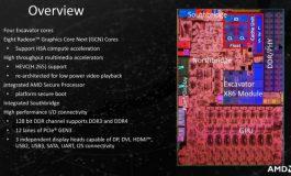 "AMD Umumkan Prosesor APU Generasi Ke-7, ""Bristol Ridge"" dan ""Stoney Ridge"""