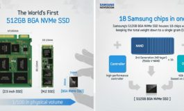 SSD 512GB Milik Samsung Ini Sangat Kecil Bahkan Bisa Masuk ke Smartphone