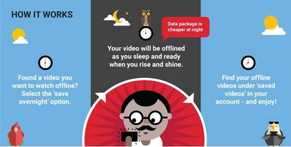 Youtube Perkenalkan Fitur Smart Offline, Streaming Jadi Lebih Murah!