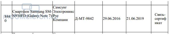 Rusia Sudah Sertifikasi Samsung Galaxy Note7 2