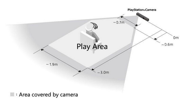 Harga Rp 6,7 Juta, Ini Syarat Kalau Mau Beli PlayStation VR