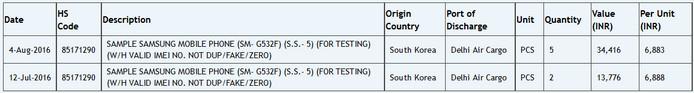 Samsung Galaxy Grand Prime Mungkin Bakal Punya Penerus, Harga Rp 1,3 Juta