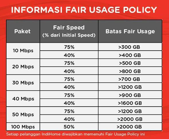 Paket WiFi Murah