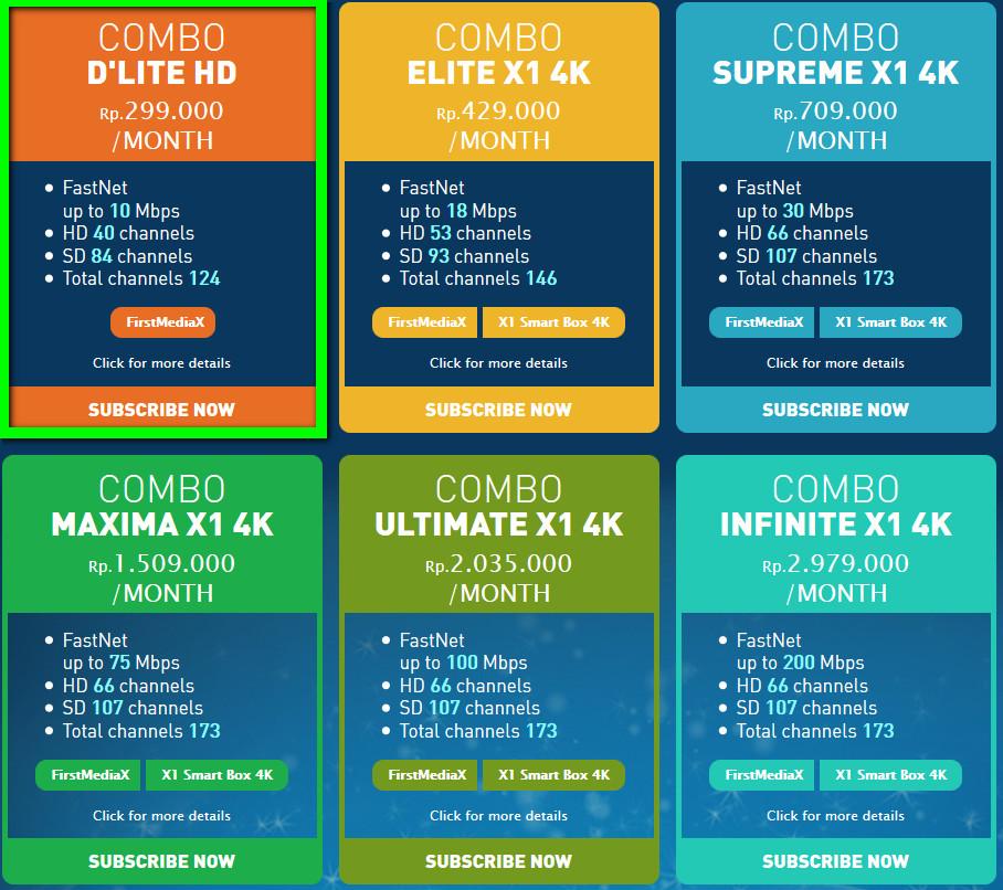 Harga Paket WiFi Murah untuk di Rumah (IndiHome, Biznet