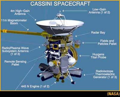 Tentang Pesawat Luar Angkasa Cassini