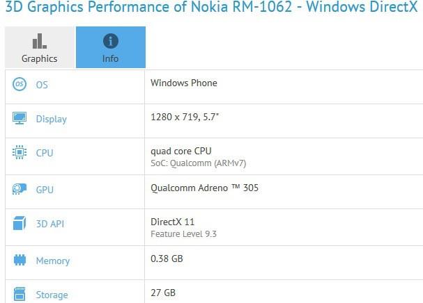 GFXBench Lumia 1330