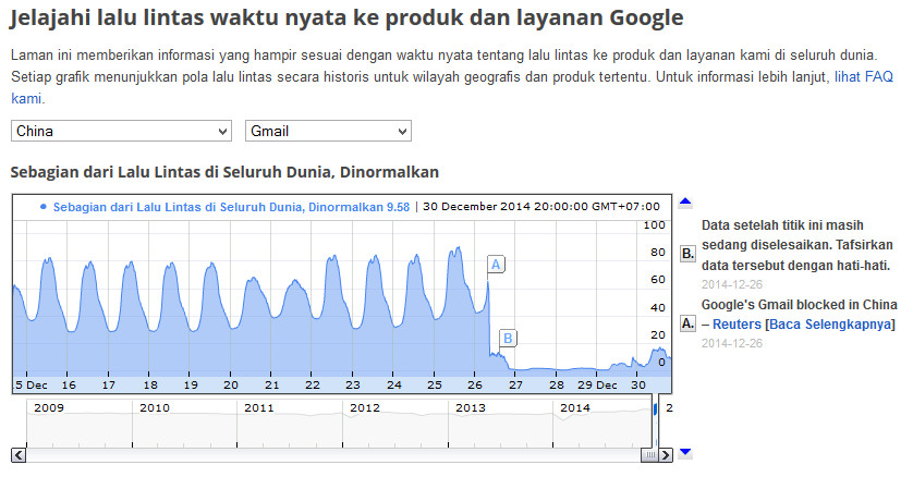 laporan transparansi Google